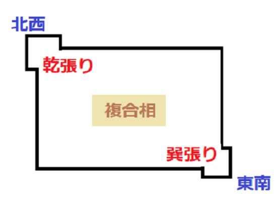 張りが2ケ所設けてある複合相の図