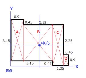 張りのある建物の中心の求め方6