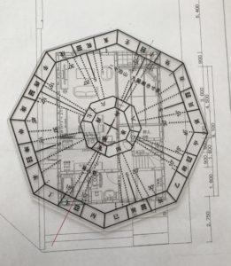 図面に方位盤を重ねる図