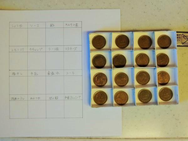 自由研究!10円玉をきれいにする方法の結果と考察・まとめ方 ...
