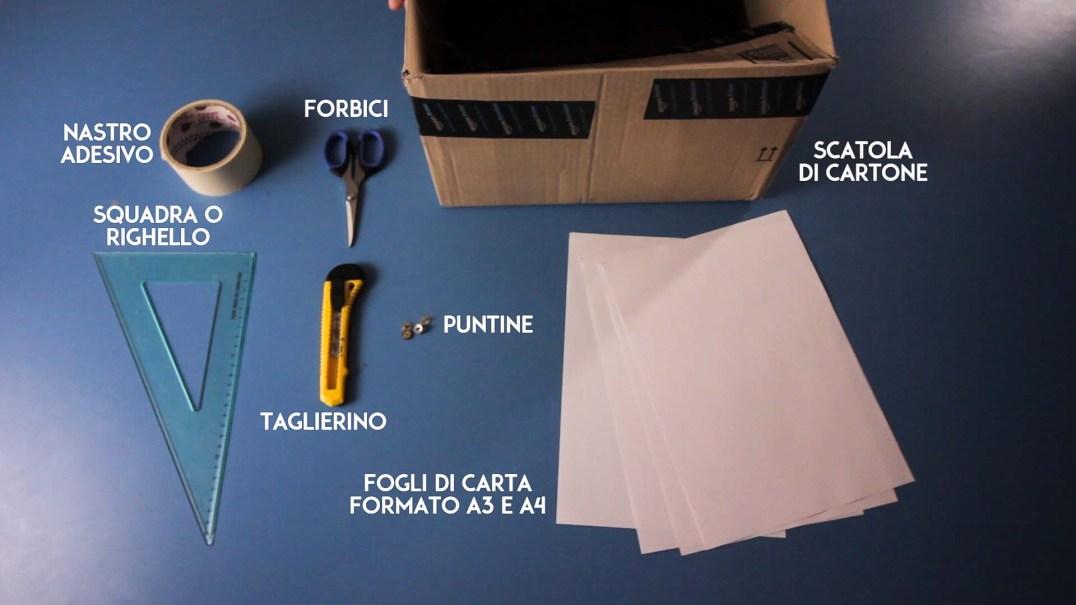 Photocafè.it - Lightbox fai da te: i materiali
