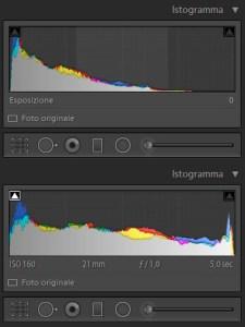 Photocafè.it - Istogramma Adobe Lightroom