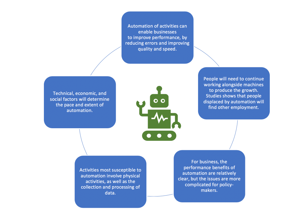 medium resolution of impact of artificial intelligence on the future of labor market