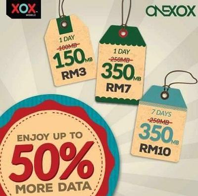 Pakej-internet-data-harian-onexox