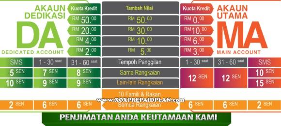 what is xox prepaid