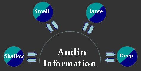 XP-Deus-Audio-information