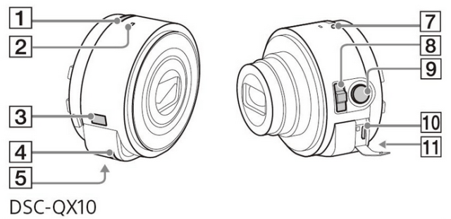 Manual snippets leak for Sony's new lens cameras: QX10 and