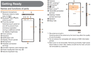 Xperia Z Ultra SGP412 passes through FCC, pictures and