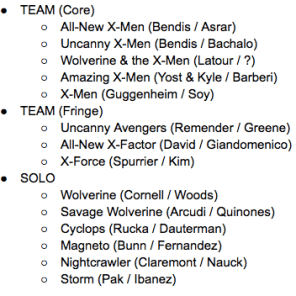 A reasonably comprehensive list of current X-titles.