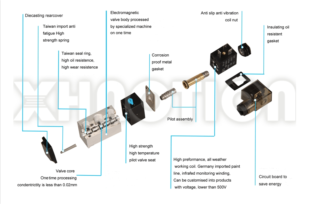 hydraulic solenoid valve wiring diagram yamaha outboard ignition switch directional control