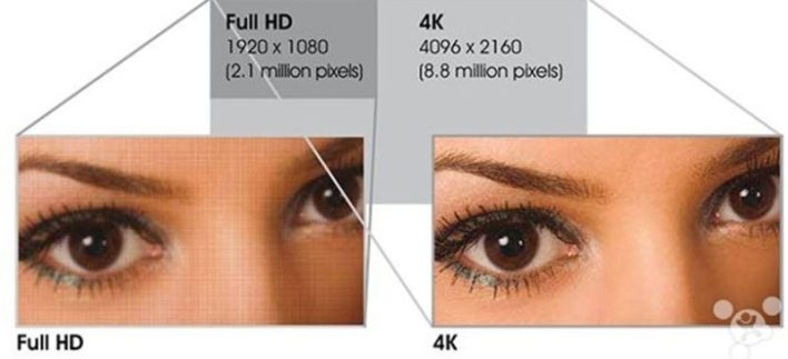 Sharp-Aquos-4K-vs-Full-HD