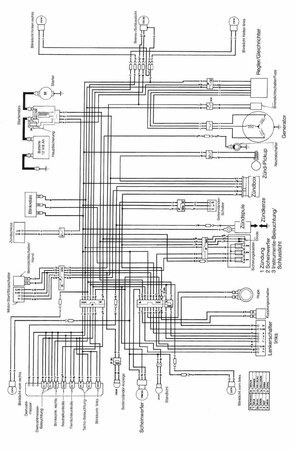 medium resolution of honda dominator wiring diagram wiring diagram third level verucci wiring diagram honda dominator wiring diagram