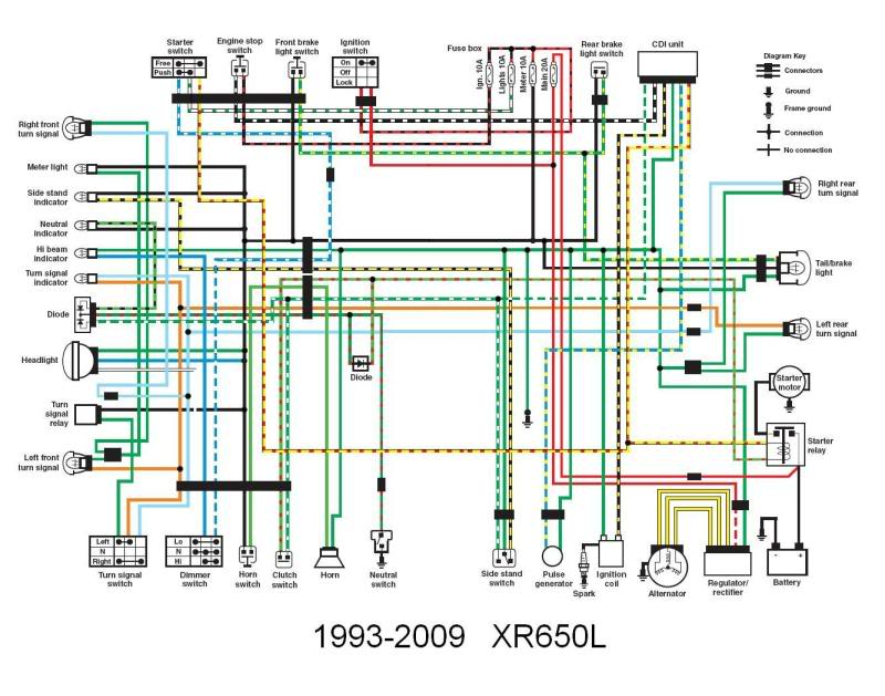 xr600r wiring diagram