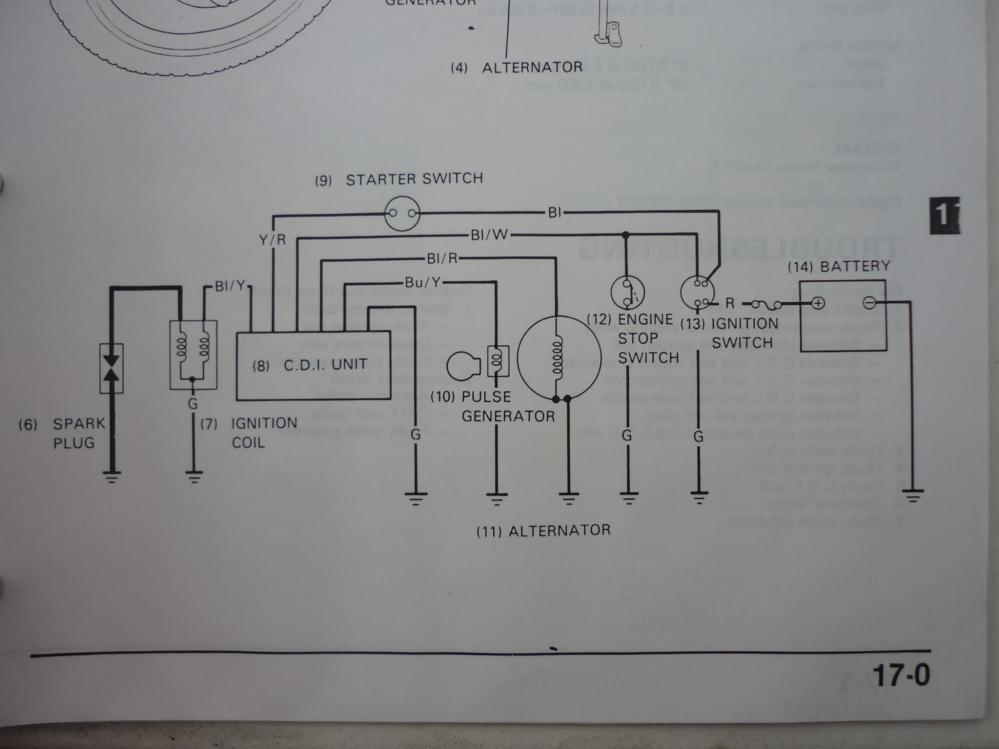 medium resolution of crf 230 wiring diagram guide about wiring diagram crf 230 wiring diagram