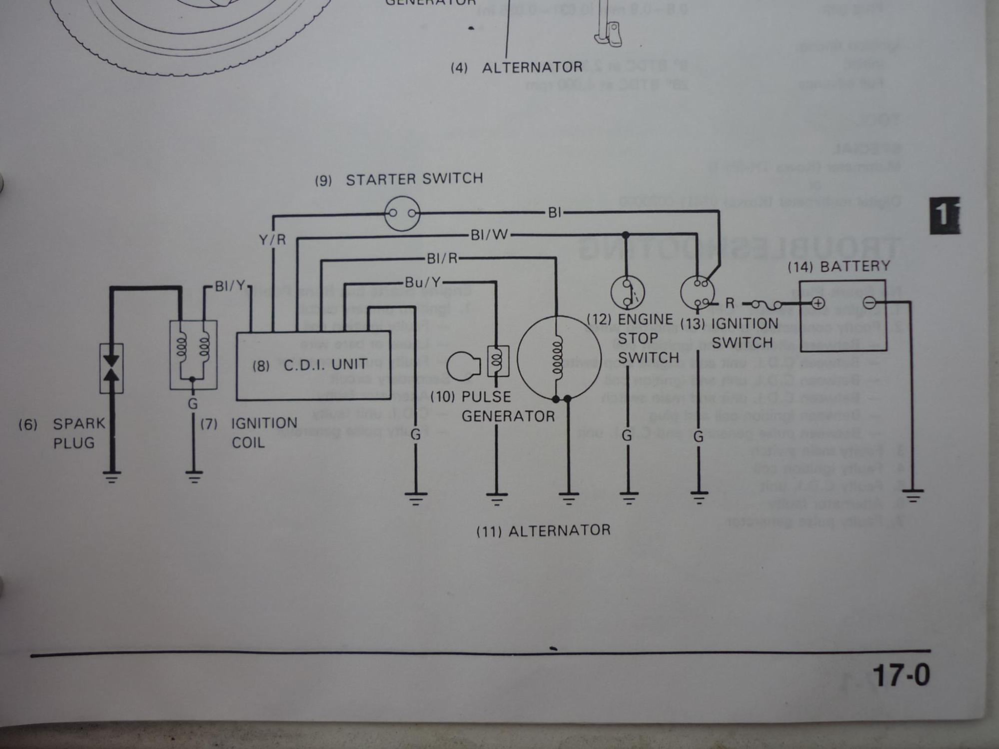 hight resolution of crf 230 wiring diagram guide about wiring diagram crf 230 wiring diagram