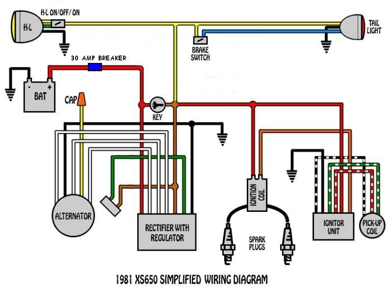 1981 shovelhead wiring diagram 1994 ford explorer radio chopper 0f igesetze de triumph rh 45 malibustixx simple big bear