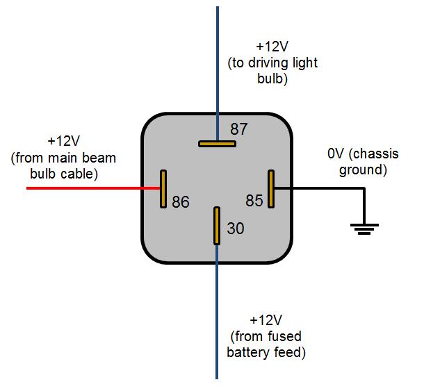 mini speedometer neutral indicator. no separate ground
