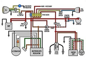 xs650 chopper wiring diagram wiring diagram yamaha xs650 bobber wiring harness jodebal