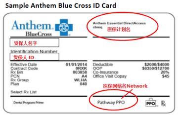 Blue Cross ID card