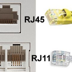 Cat 5 Wiring Diagram Rca Wall Jack 1994 Sportster 1200 Data | Get Free Image About