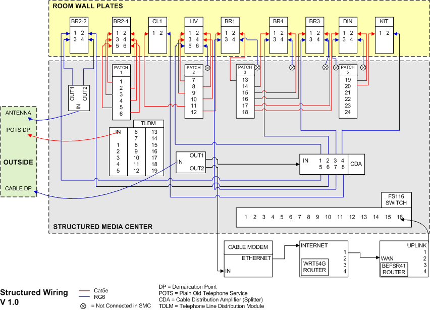 sw_diagram_1 0 visio wiring diagram visio wiring diagram at n-0.co
