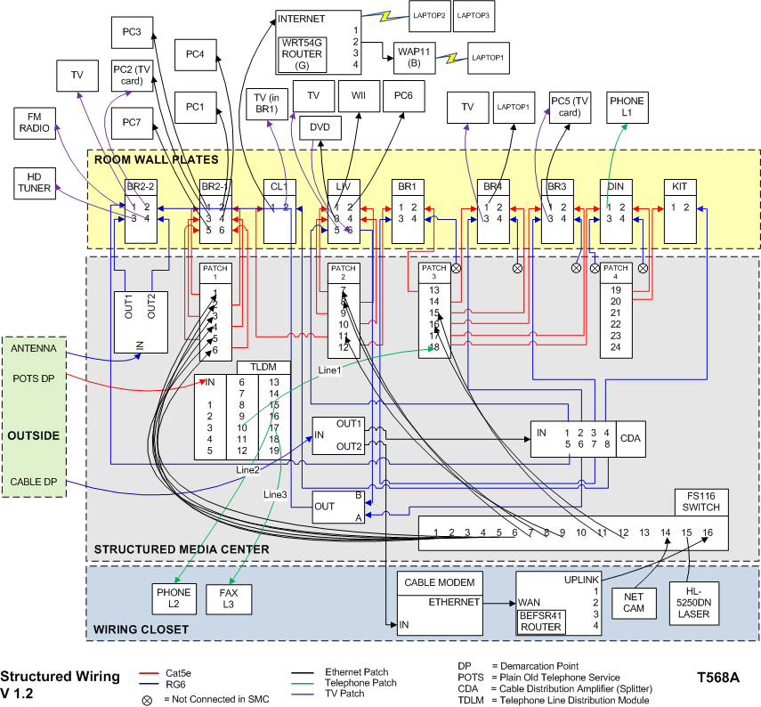 Lan Wiring Diagram Cate Cat Network Patch Cable Guide Amphenol
