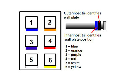Rj45 Wall Jack Wiring Diagram : 29 Wiring Diagram Images