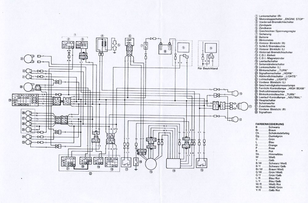 medium resolution of yamaha x max wiring diagram wiring diagram new yamaha x max wiring diagram