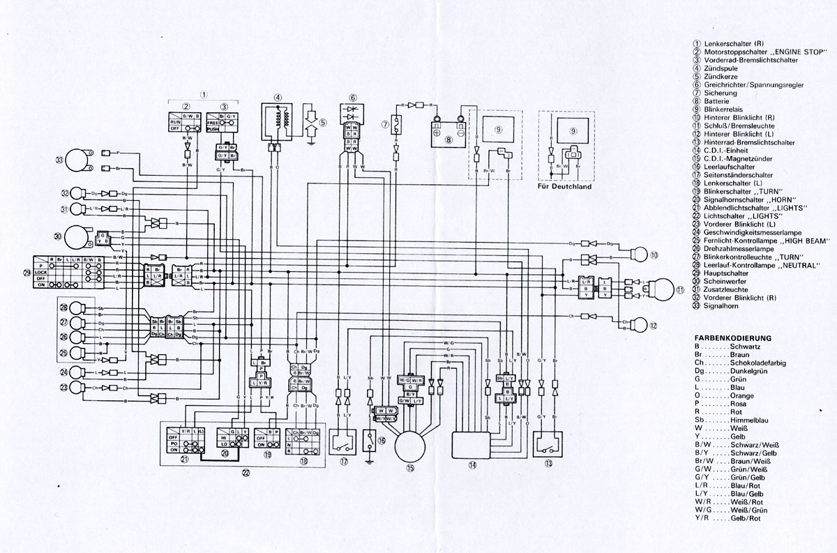 hight resolution of yamaha xt 350 wiring diagram wiring diagram review yamaha xt 250 wiring diagram
