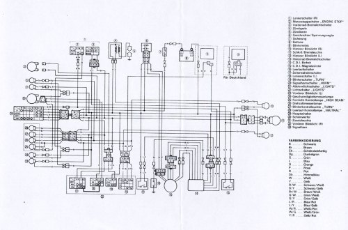 small resolution of yamaha xt 350 wiring diagram wiring diagram review yamaha xt 250 wiring diagram