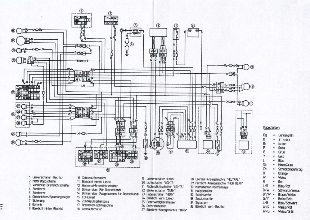 medium resolution of xt 600 wiring diagram diagram data schema xt 600 2kf wiring diagram xt 600 wiring diagram