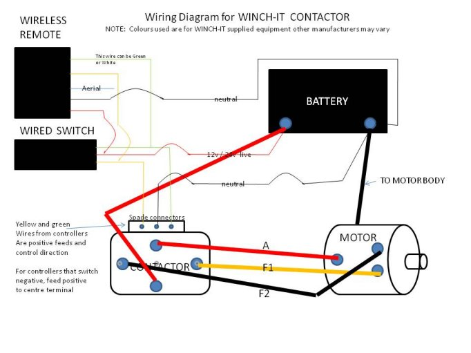 12v winch solenoid wiring diagram 2008 ford f250 ignition xtreme 4x4 | off road opony 4x4| terenowe - start