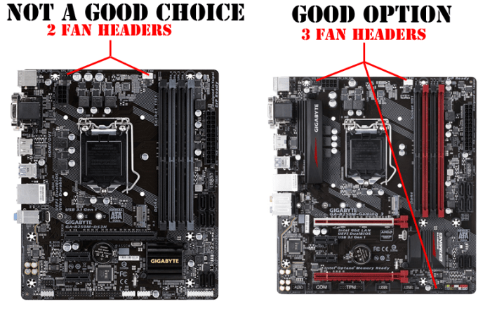 2 vs 3 fan headers on motherboard