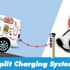 Vw T5 Alternator Wiring Diagram Socket Uk T4 T6 Xtremevan Camper Conversions Leicestershire Split Charging System