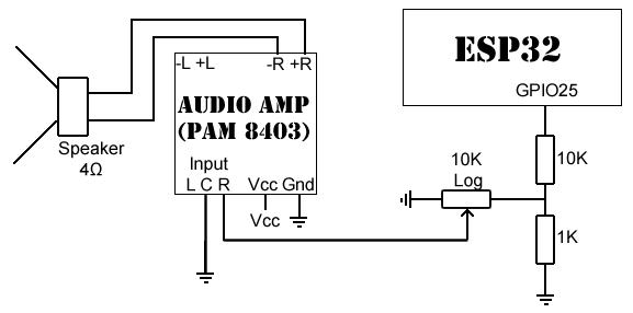 Dac S On Esp32 Xtronical