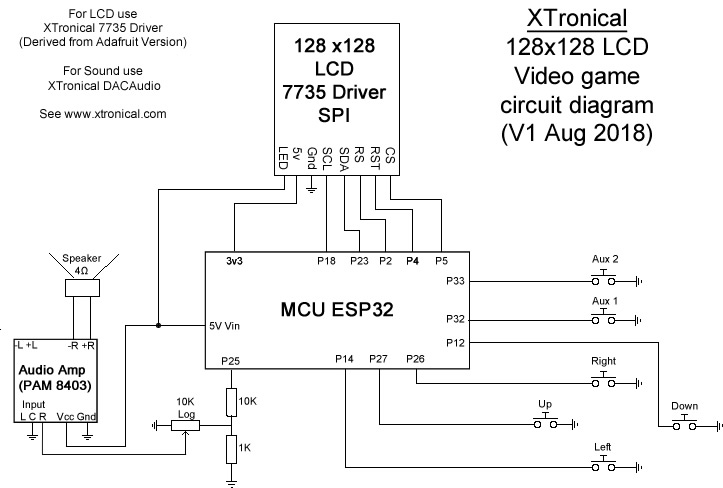 Fabulous Frogger Video Game Circuit Diagram Xtronical Wiring Database Lotapmagn4X4Andersnl