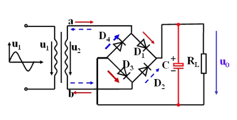 The role and characteristics of electrolytic capacitors in