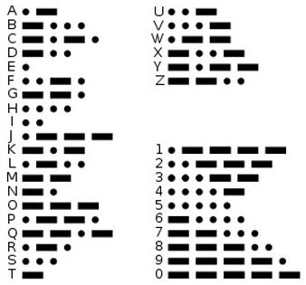 Friday, September 5, 2014 crossword by Joe Krozel