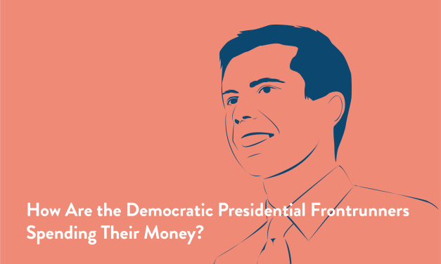 Here's How Each 2020 Democratic Presidential Candidate Frontrunner is Spending Their Money