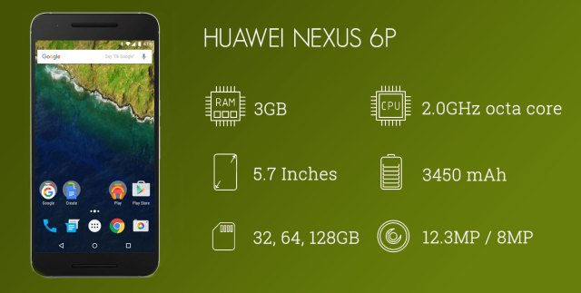 huawei-nexus-6p-best-phone