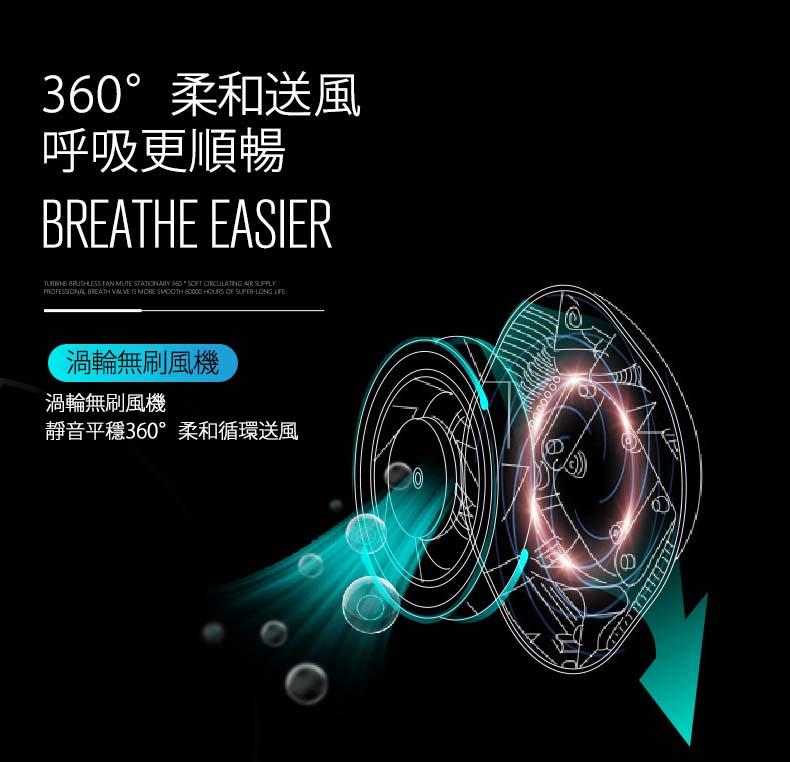 電動口罩 Electric Facemask 電動送風透氣 防飛沫 - Y5 HK