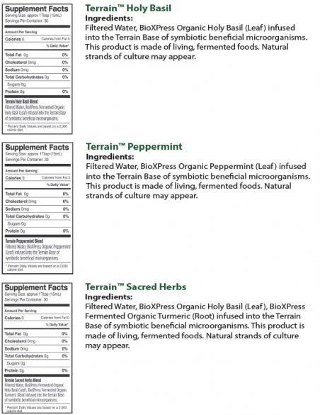 Bo Usby0044 Terrain Brain Health Suppfacts 0514