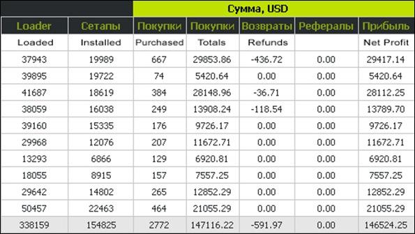 Yaacov Apelbaum-Bakasoftware Sales Dashboard