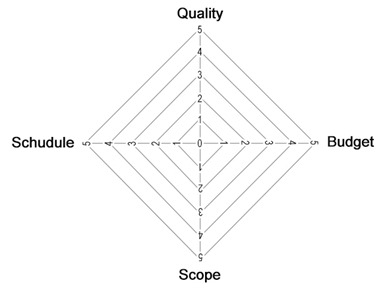 Yaacov Apelbaum-Project Option Grid
