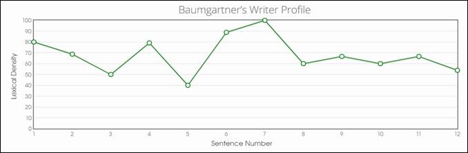 Baumgartner Writer Profile