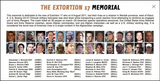 Extortion-17 Team