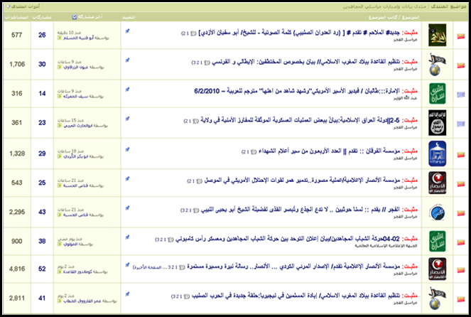 The  Al-Fallujah jihadist forum
