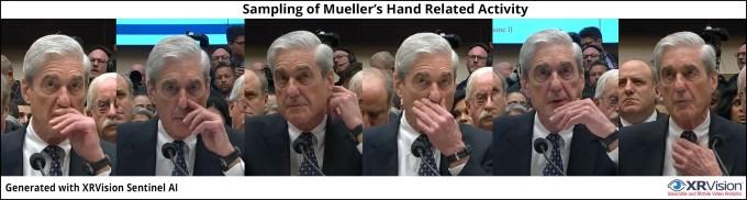 Sampling of Mueller's Body Mechanics