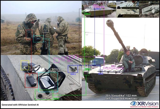 The Ukrainians Artillery App
