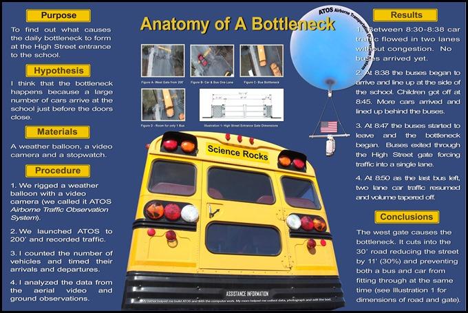 Traffic Bottleneck Poster